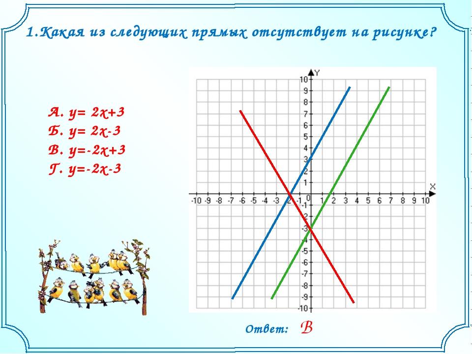 1.Какая из следующих прямых отсутствует на рисунке? А. y= 2x+3 Б. y= 2x-3 В....