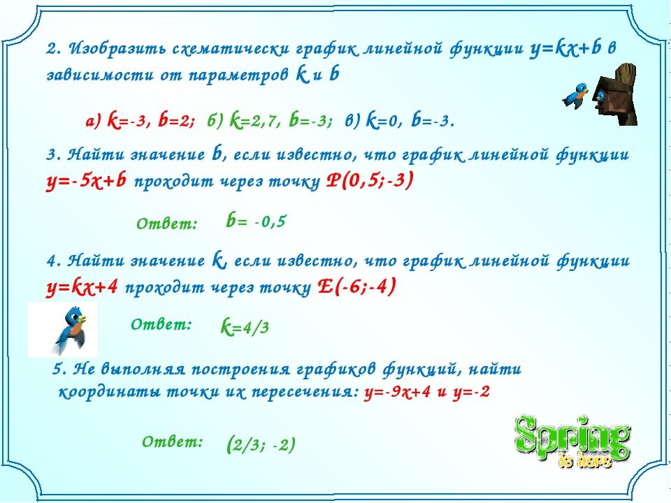 2. Изобразить схематически график линейной функции y=kx+b в зависимости от па...