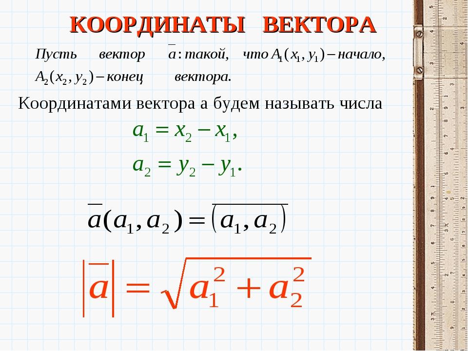 КООРДИНАТЫ ВЕКТОРА Координатами вектора а будем называть числа