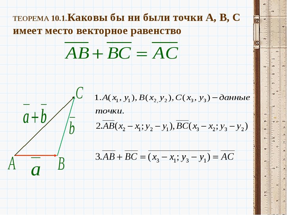 ТЕОРЕМА 10.1.Каковы бы ни были точки A, B, C имеет место векторное равенство