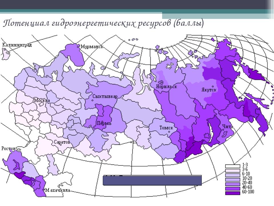 Потенциал гидроэнергетических ресурсов (баллы)