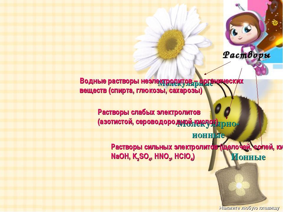 Молекулярные Водные растворы неэлектролитов – органических веществ (спирта, г...