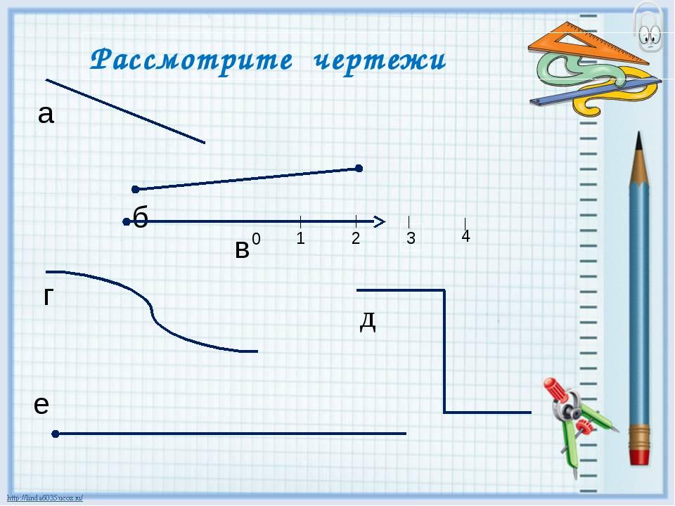 Рассмотрите чертежи а б в г д е 0 1 2 3 4 _ _ _ _