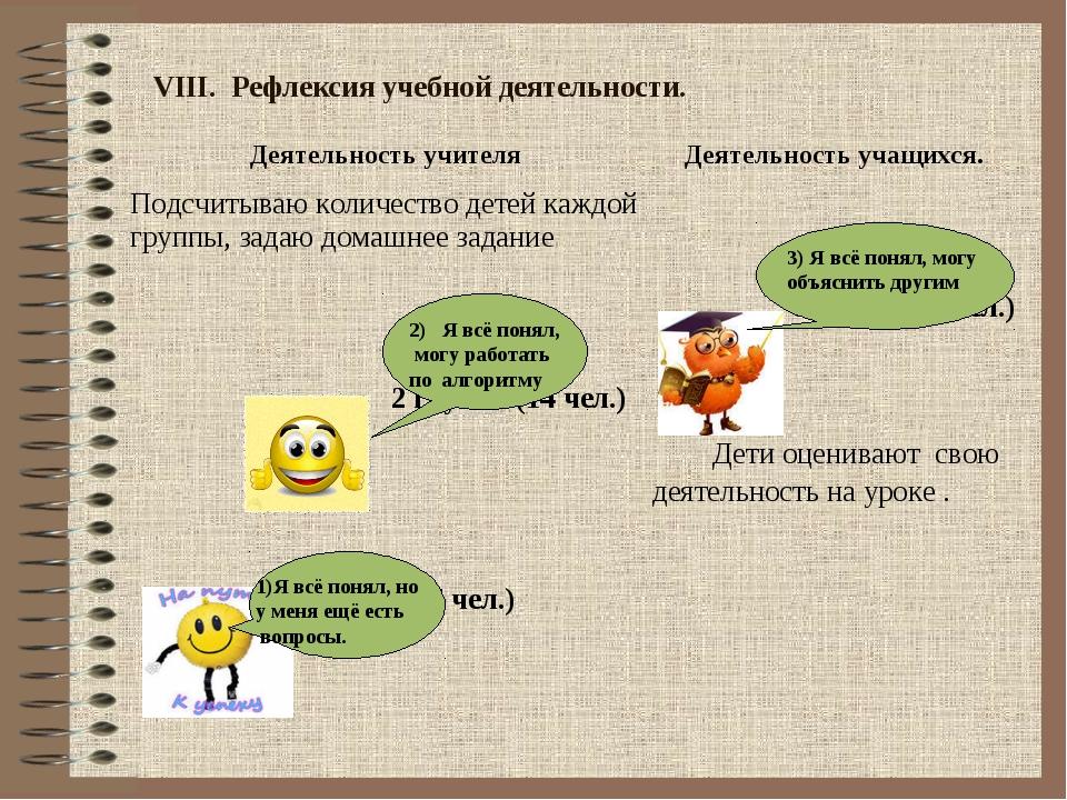 VIII. Рефлексия учебной деятельности. 1)Я всё понял, но у меня ещё есть вопро...