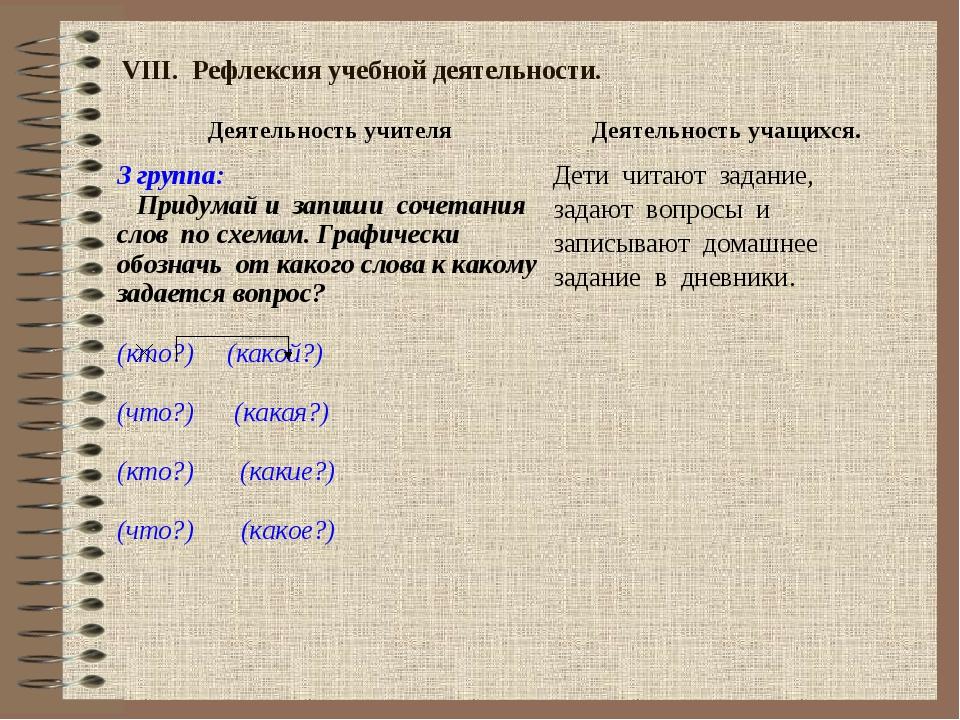 VIII. Рефлексия учебной деятельности. Деятельность учителяДеятельность учащи...