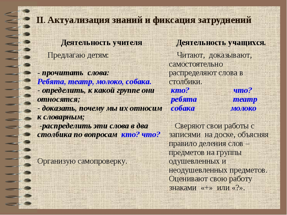 II. Актуализация знаний и фиксация затруднений Деятельность учителяДеятельно...