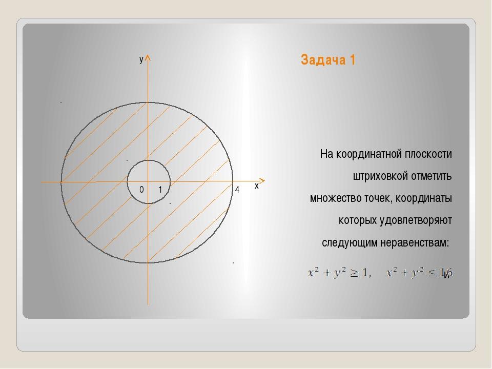 Задача 1 На координатной плоскости штриховкой отметить множество точек, коорд...