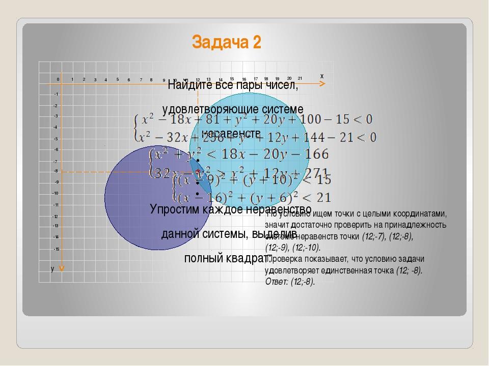 Задача 2 Найдите все пары чисел, удовлетворяющие системе неравенств Упростим...