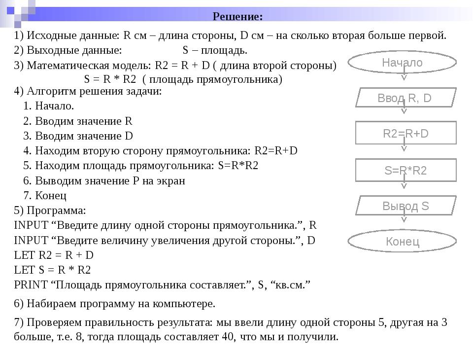 Решение: 6) Набираем программу на компьютере. 1) Исходные данные: R см – длин...