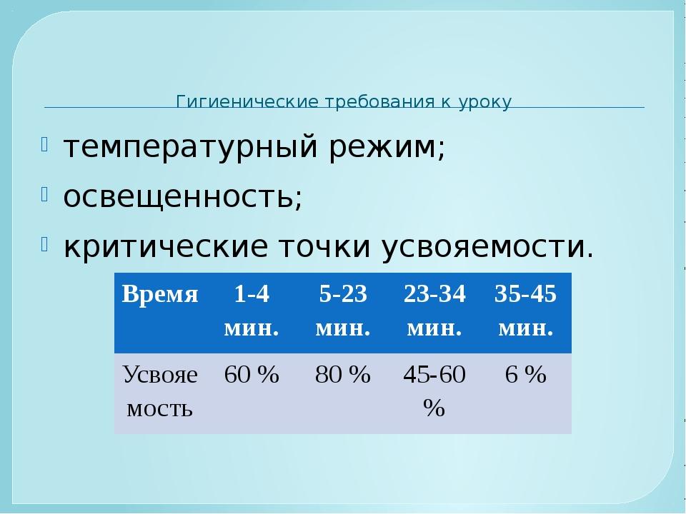 Гигиенические требования к уроку температурный режим; освещенность; критичес...