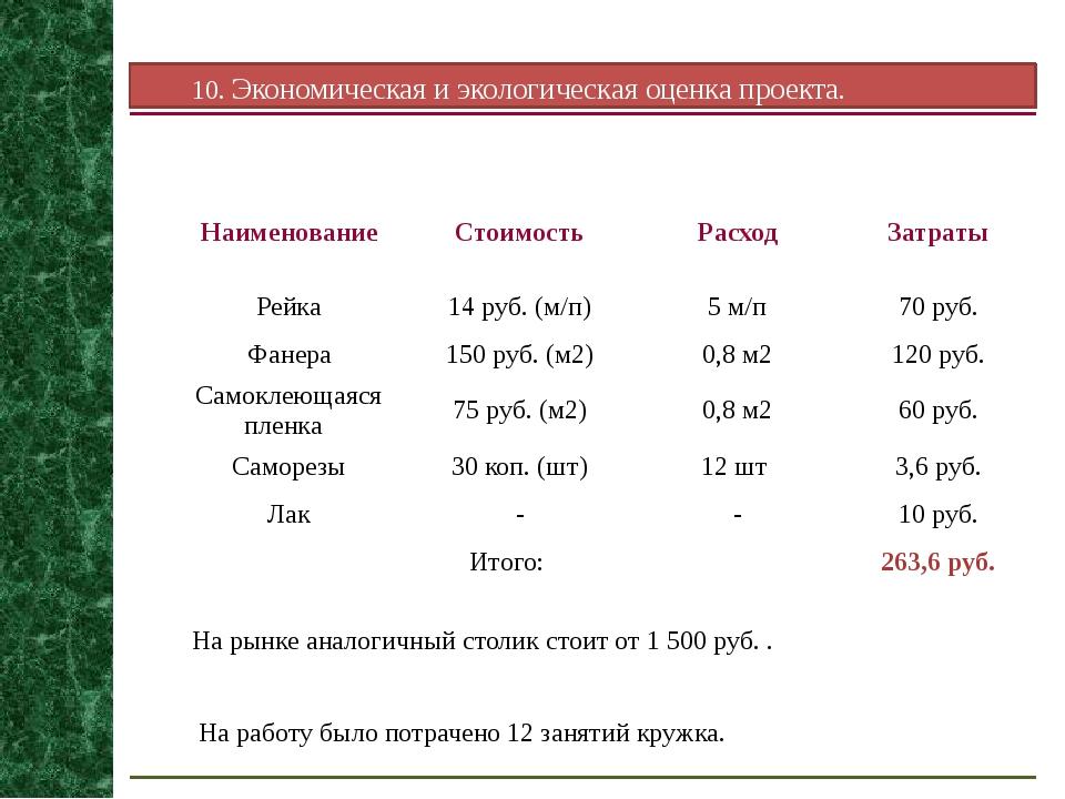 10. Экономическая и экологическая оценка проекта. На рынке аналогичный столи...