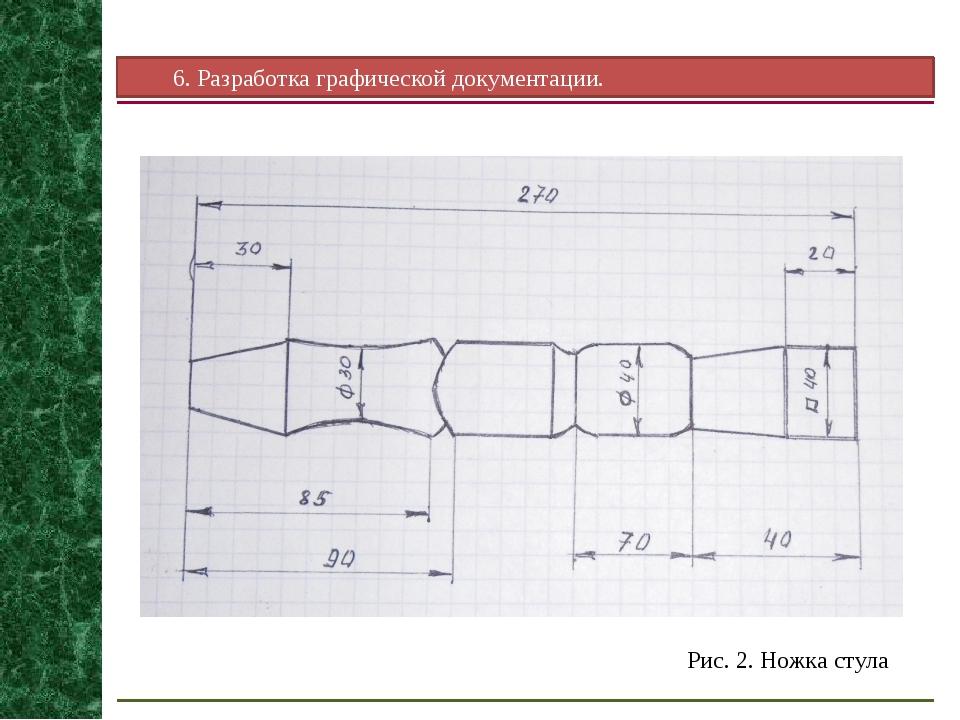 6. Разработка графической документации. Рис. 2. Ножка стула