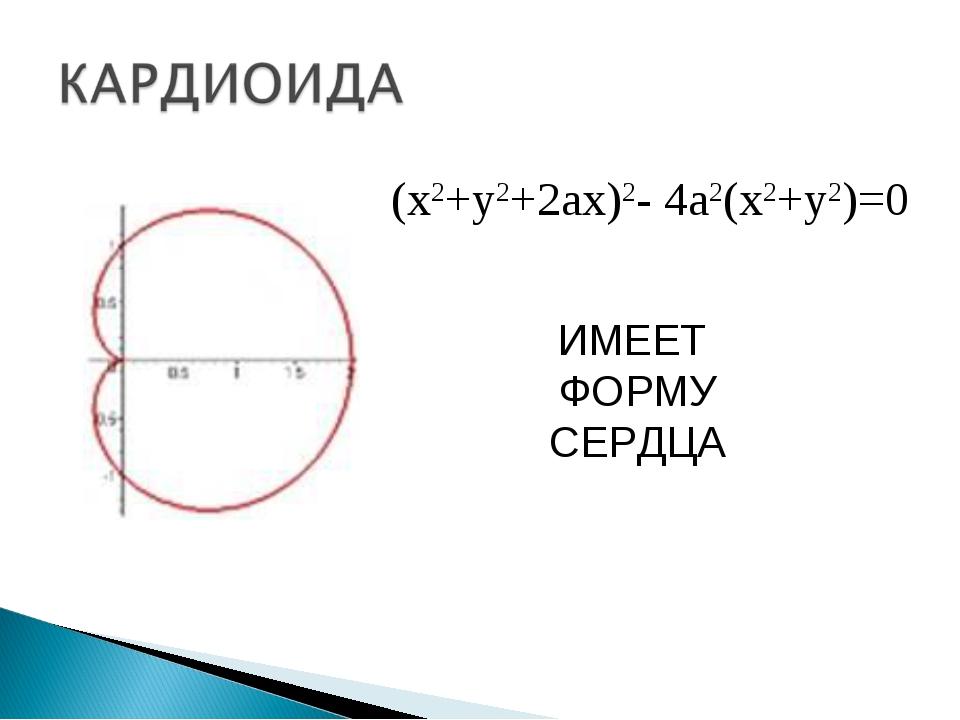 ИМЕЕТ ФОРМУ СЕРДЦА (х2+у2+2ах)2- 4а2(х2+у2)=0