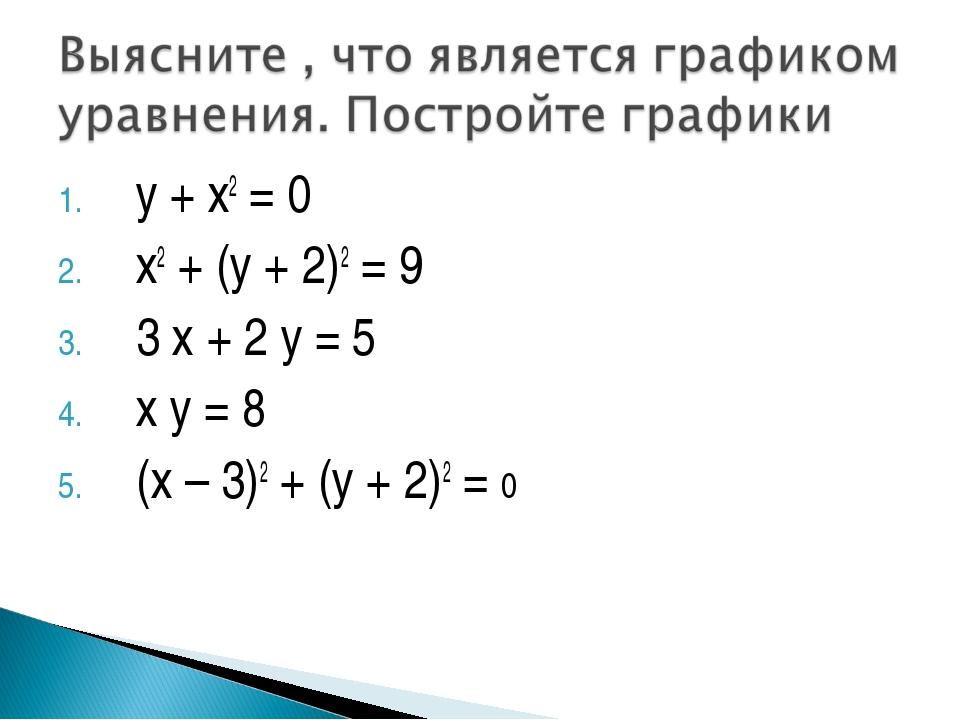 у + х2 = 0 х2 + (у + 2)2 = 9 3 х + 2 у = 5 х у = 8 (х – 3)2 + (у + 2)2 = 0