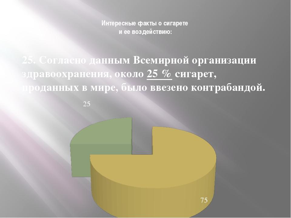 Интересные факты о сигарете и ее воздействию: 25. Согласно данным Всемирной...