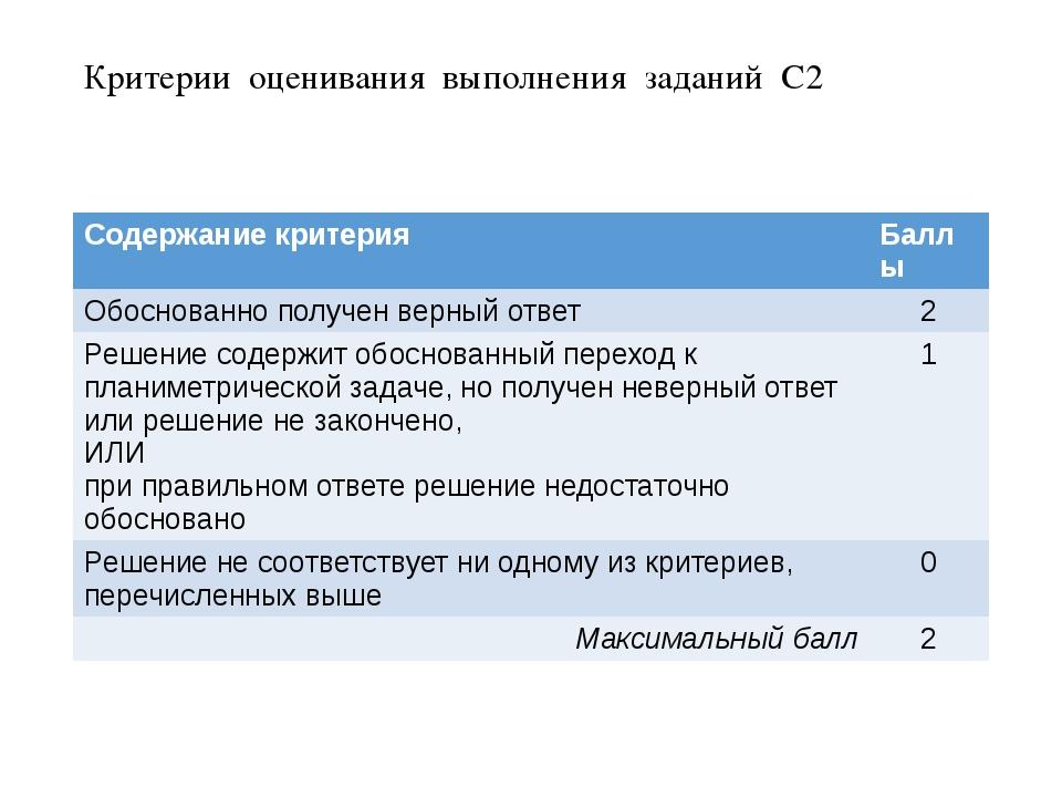 Критерии оценивания выполнения заданий С2 Содержание критерия Баллы Обоснован...