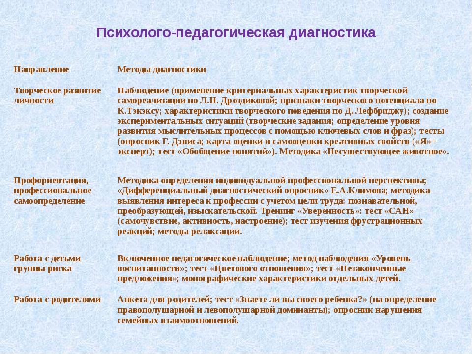 Психолого-педагогическая диагностика Направление Методы диагностики Творческо...