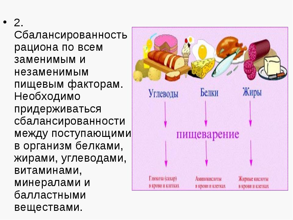 2. Сбалансированность рациона по всем заменимым и незаменимым пищевым фактора...