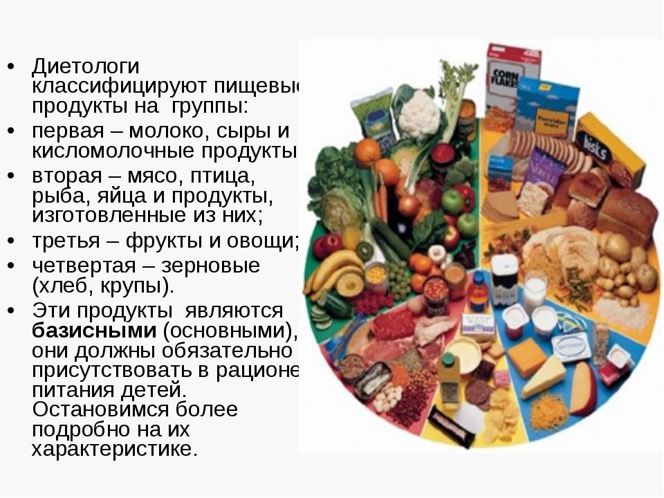 Диетологи классифицируют пищевые продукты на группы: первая – молоко, сыры и...