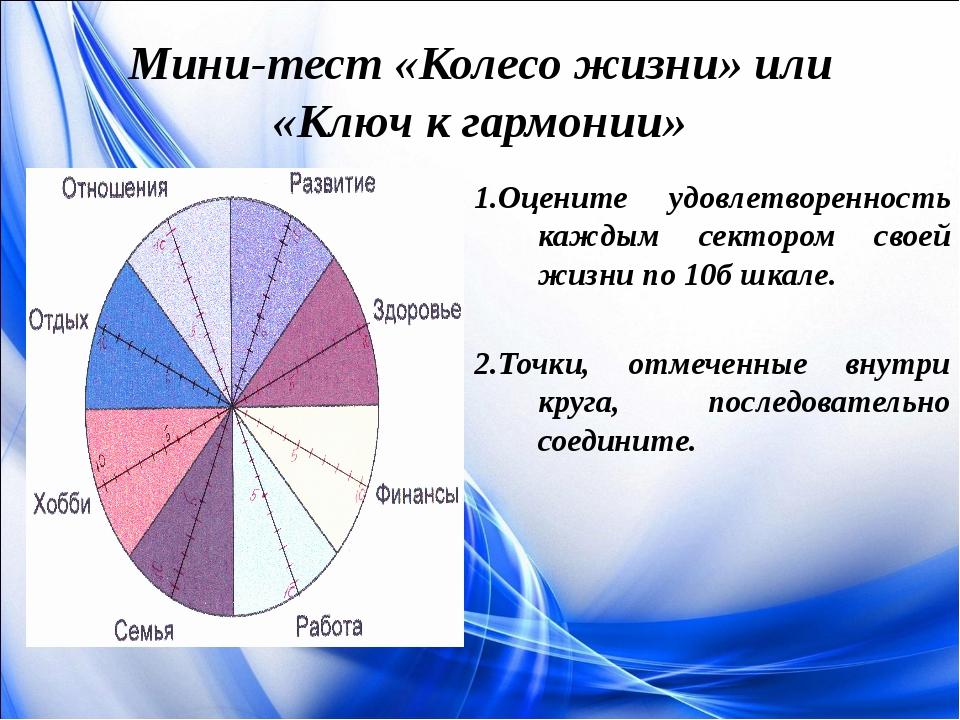 Мини-тест «Колесо жизни» или «Ключ к гармонии» 1.Оцените удовлетворенность к...