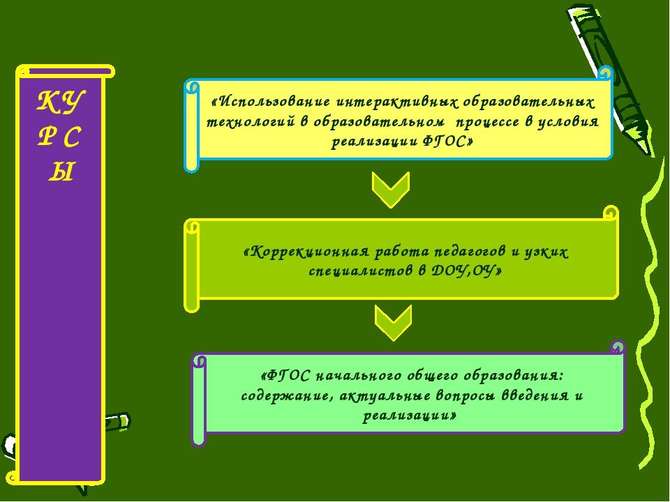 КУРСЫ «Использование интерактивных образовательных технологий в образовательн...