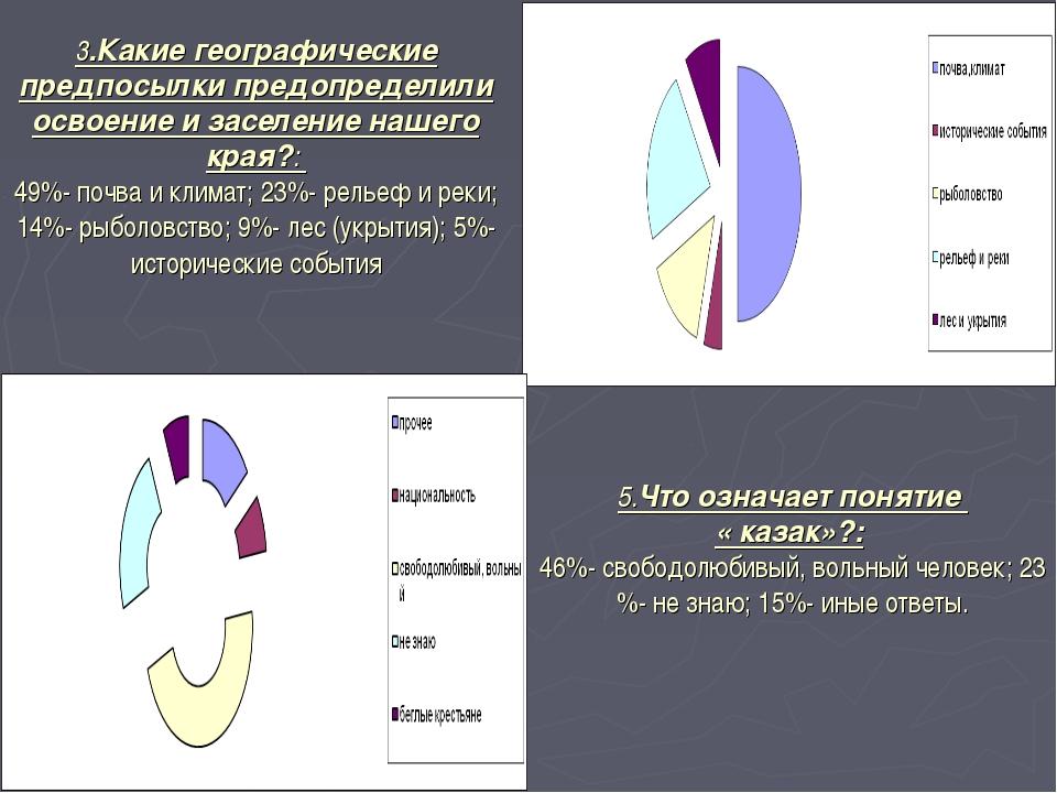 3.Какие географические предпосылки предопределили освоение и заселение нашего...