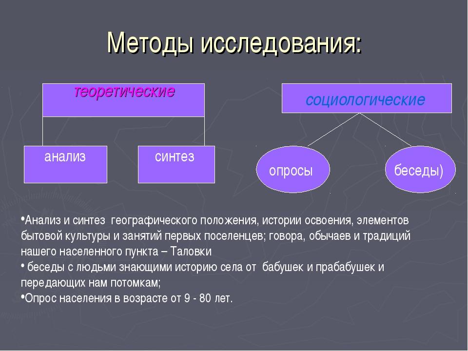 Методы исследования: анализ синтез теоретические социологические опросы бесед...