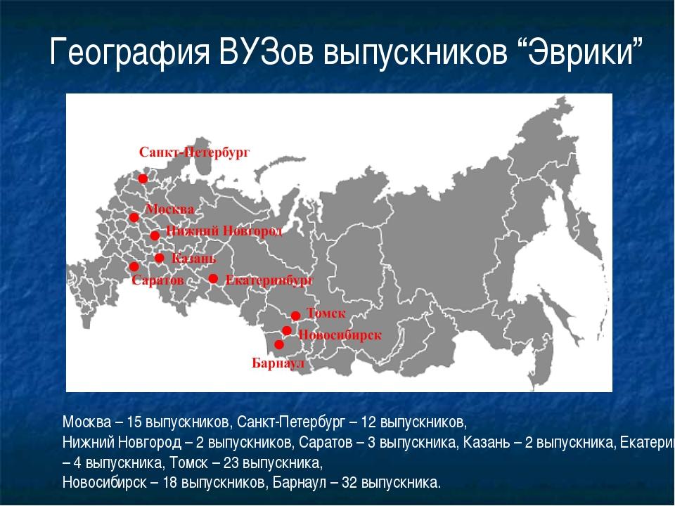 """География ВУЗов выпускников """"Эврики"""" Москва – 15 выпускников, Санкт-Петербург..."""