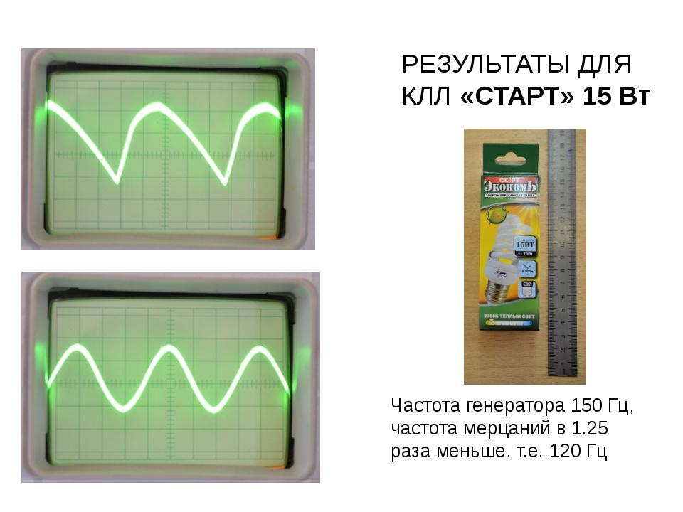 Частота генератора 150 Гц, частота мерцаний в 1.25 раза меньше, т.е. 120 Гц Р...