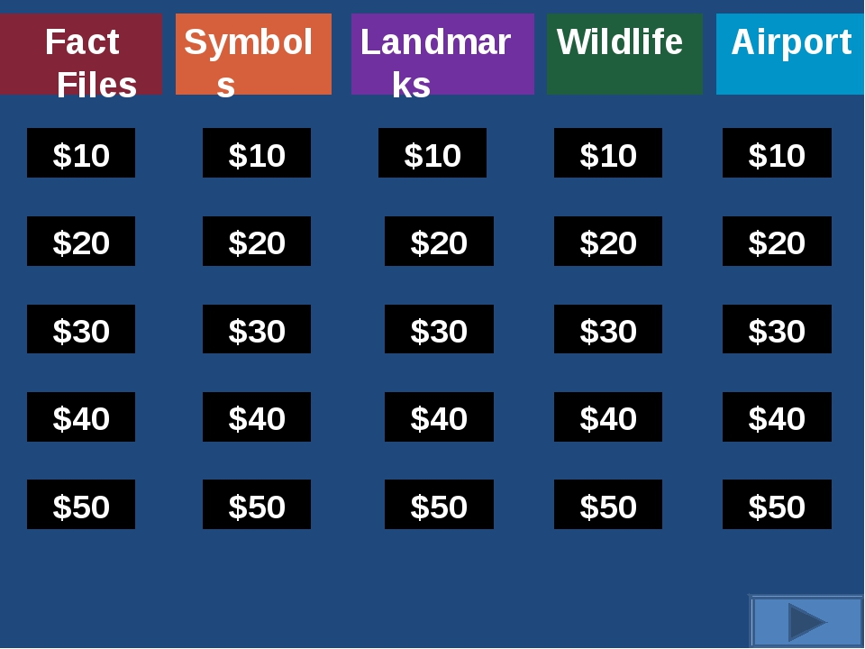Wildlife Fact Files Landmarks Symbols Airport $10 $20 $30 $40 $50 $10 $20 $30...