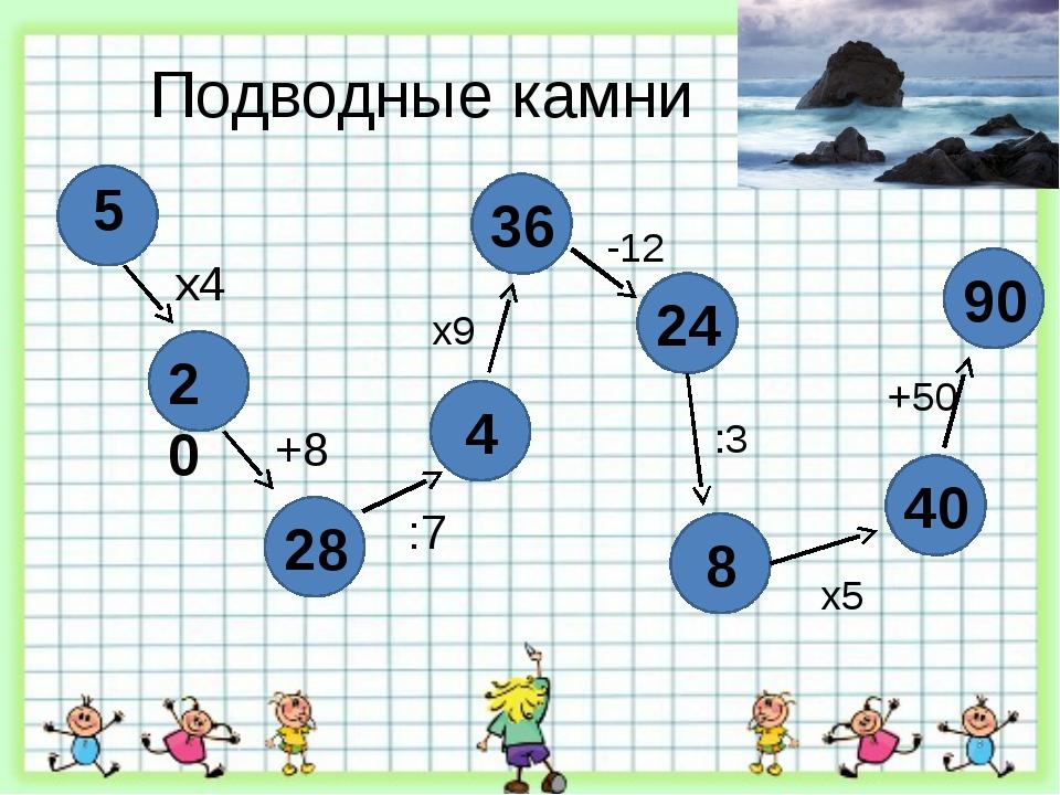 Подводные камни 5 х4 20 +8 28 :7 4 х9 36 -12 24 :3 8 х5 40 +50 90