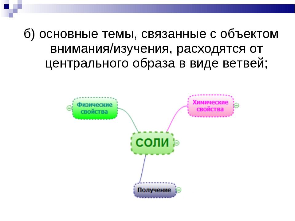 б) основные темы, связанные с объектом внимания/изучения, расходятся от центр...