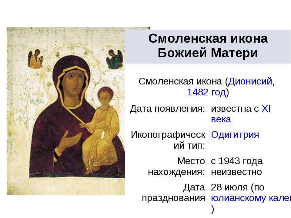 Смоленская икона Божией Матери Смоленская икона (Дионисий,1482 год) Дата п...
