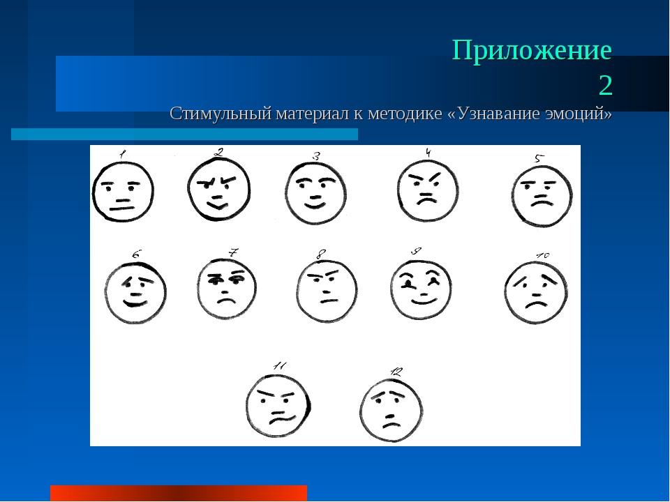 Приложение 2 Стимульный материал к методике «Узнавание эмоций»