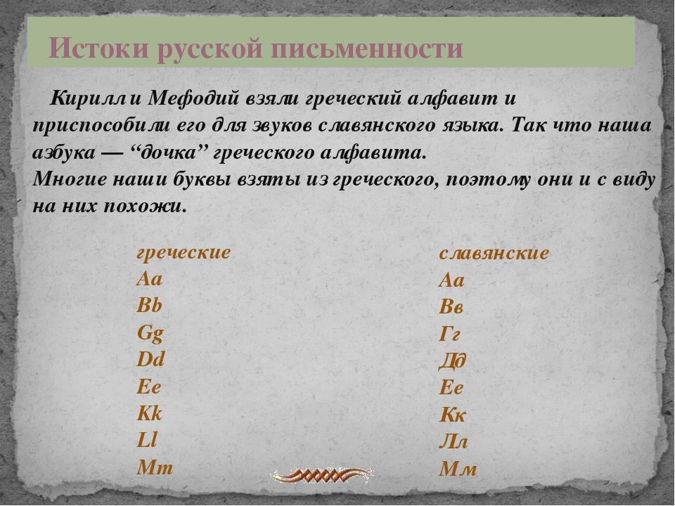 Истоки русской письменности Кирилл и Мефодий взяли греческий алфавит и присп...