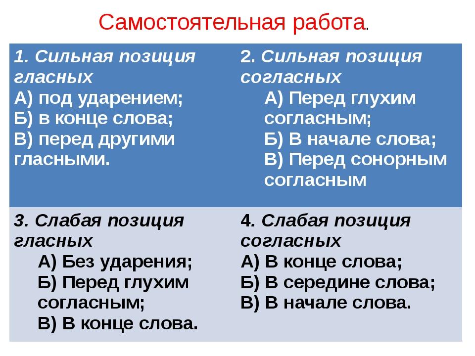 Самостоятельная работа. 1. Сильная позиция гласных А) под ударением; Б) в кон...