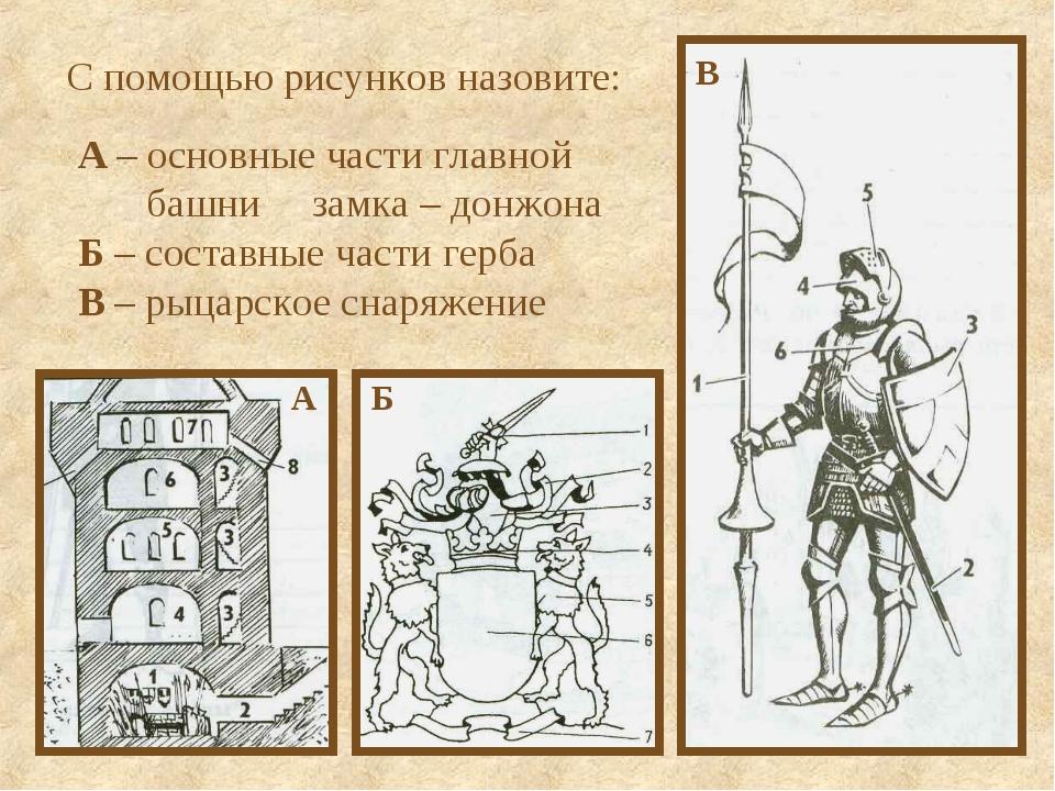 А Б В С помощью рисунков назовите: А – основные части главной башни замка – д...