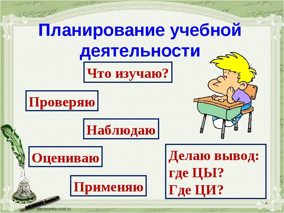 Планирование учебной деятельности Что изучаю? Делаю вывод: где ЦЫ? Где ЦИ? Пр...