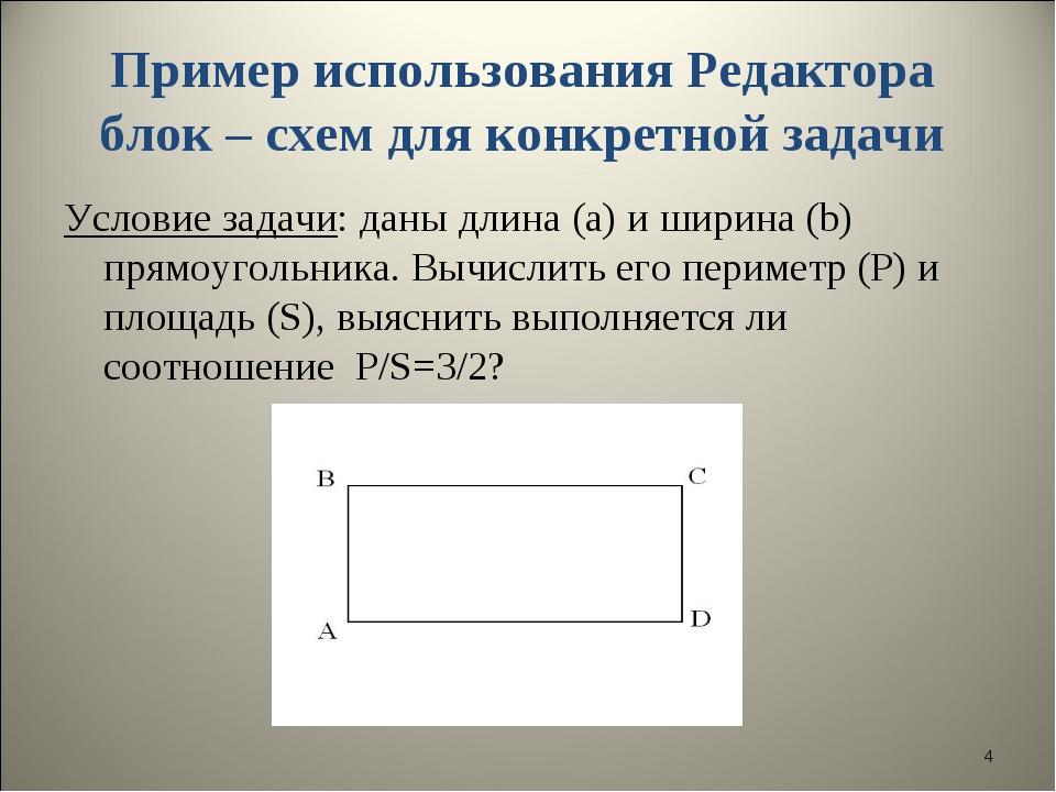 Пример использования Редактора блок – схем для конкретной задачи Условие зада...