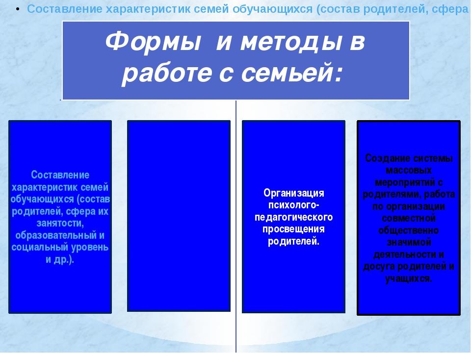 Методы психолого-педагогической диагностики наблюдение; беседу; тестирование;...