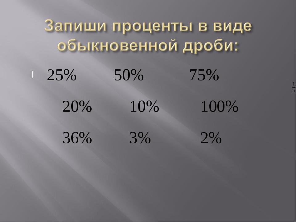 25% 50% 75% 20% 10% 100% 36% 3% 2%
