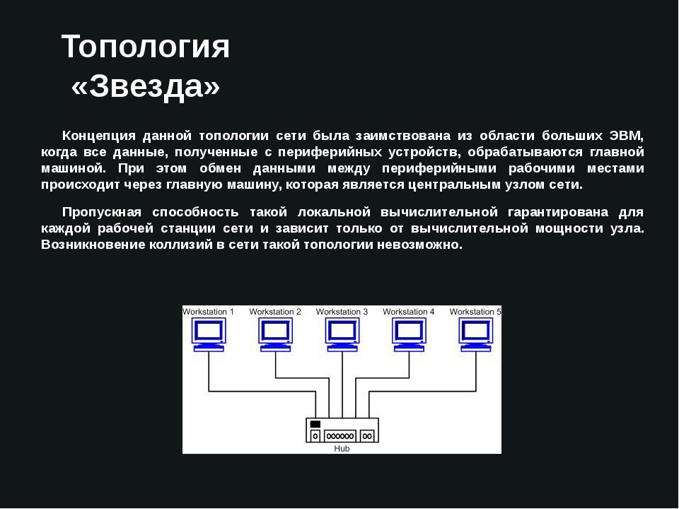 Топология «Звезда» Концепция данной топологии сети была заимствована из облас...