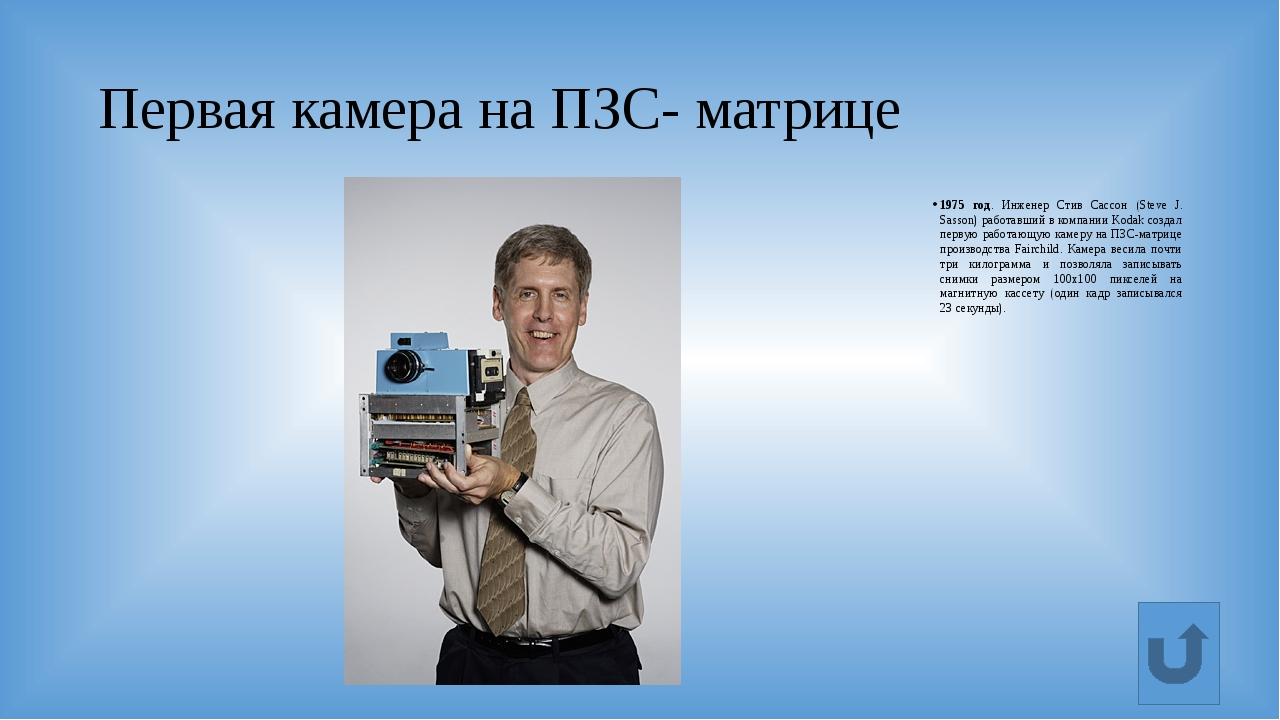 Массовое производство камер Kodak 1887 Изобретена плёнка на целлулоидной осно...