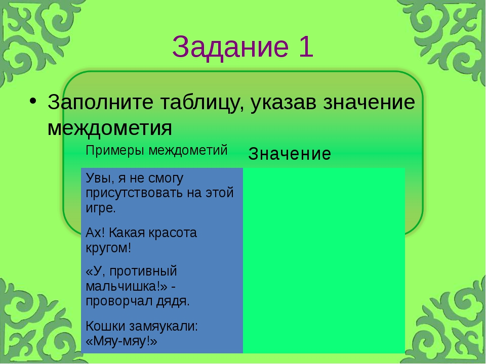 Задание 1 Заполните таблицу, указав значение междометия Примеры междометийЗн...