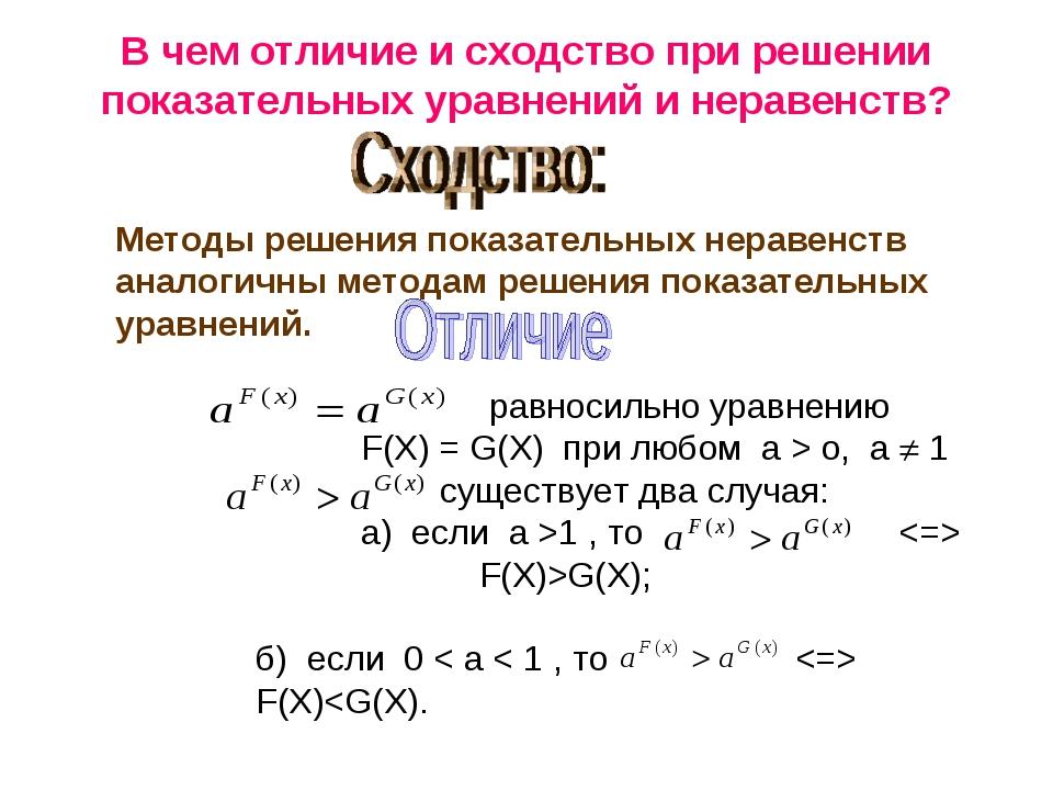 В чем отличие и сходство при решении показательных уравнений и неравенств? Ме...