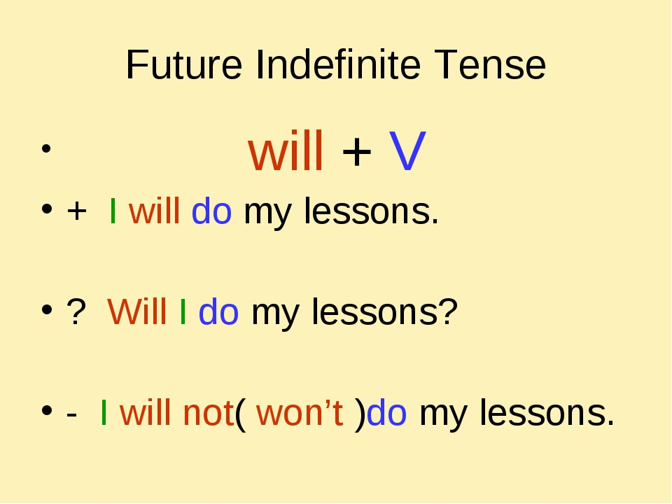 Future Indefinite Tense will + V + I will do my lessons. ? Will I do my lesso...