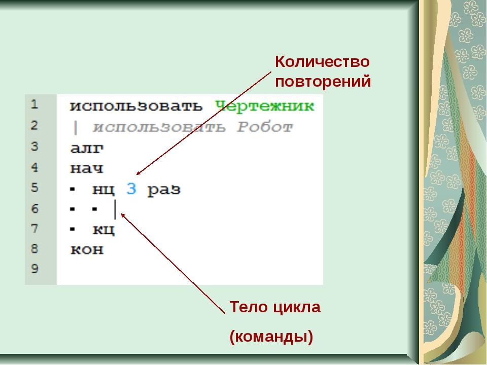 Количество повторений Тело цикла (команды)