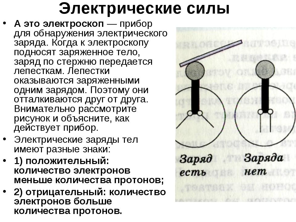 Электрические силы А это электроскоп — прибор для обнаружения электрического...