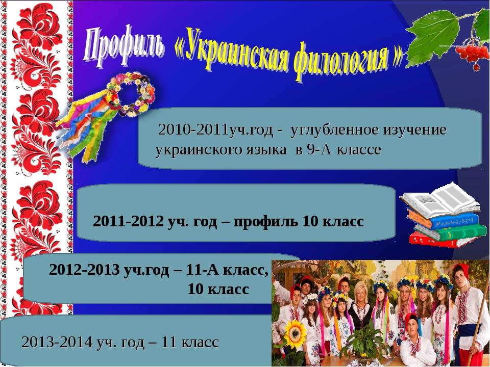 2010-2011уч.год - углубленное изучение украинского языка в 9-А классе 2011-2...