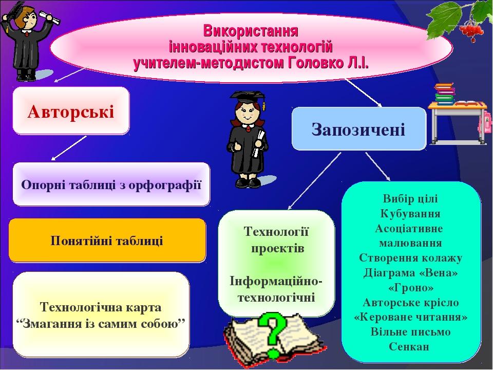 Використання iнновацiйних технологiй учителем-методистом Головко Л.I. Авторсь...